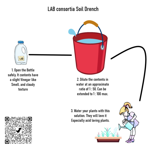 Lab for soil drench